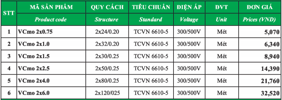Bảng giá dây đôi mềm Lucky Start VCmo
