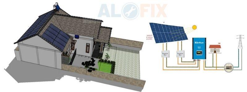 Thiết kế hệ thống năng lượng mặt trời