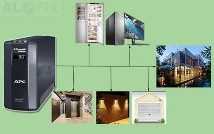 Bộ lưu điện sử dụng lưu trữ điện cho các thiết bị dân dụng