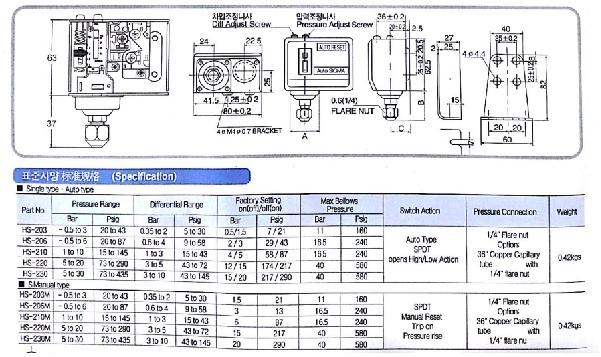 Cấu tạo Công tắc áp suất Autosigma HS230 5-30 Bar
