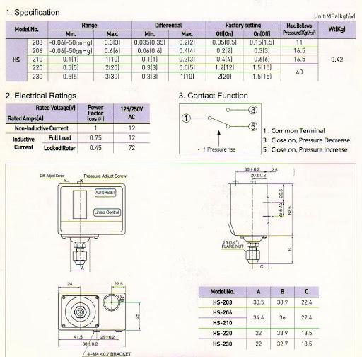 Thông số kỹ thuật của Công tắc áp suất Autosigma HS230 5-30 BAR